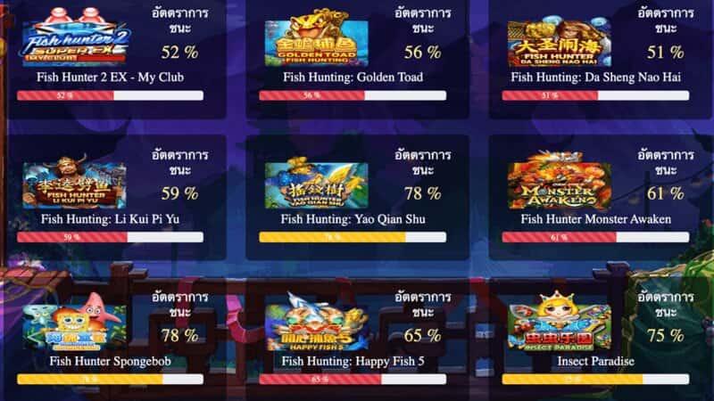 ตัวอย่างของความเหนือระดับของ fun88 casino png